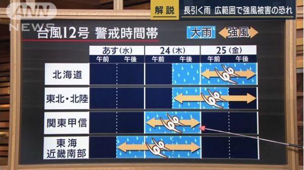 台風12号警戒時間帯