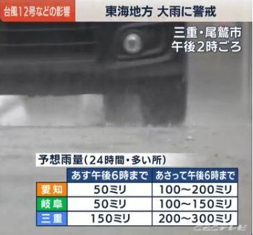 愛知・岐阜・三重県の雨量